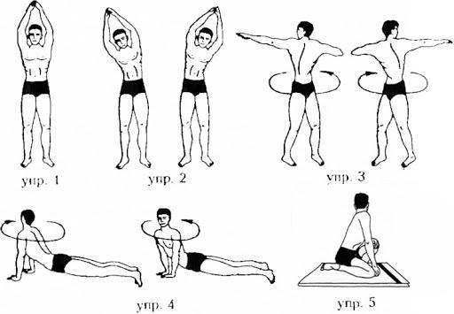 упражнения для очистки кишечника